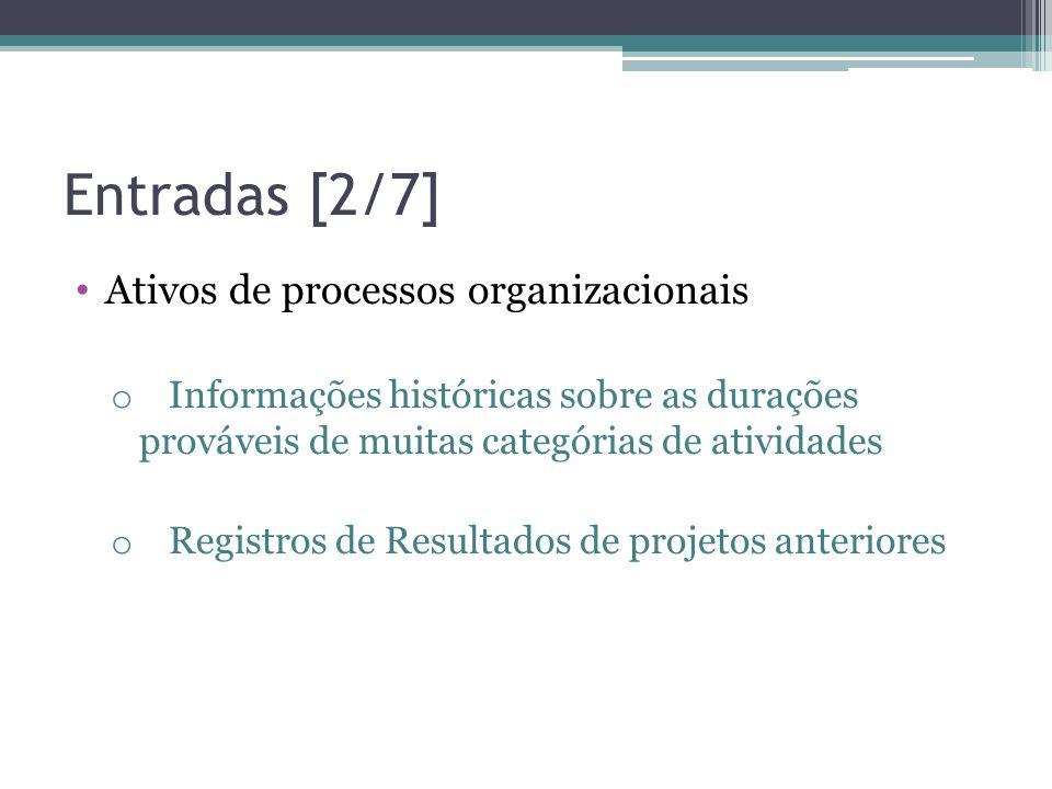 Entradas [2/7] Ativos de processos organizacionais